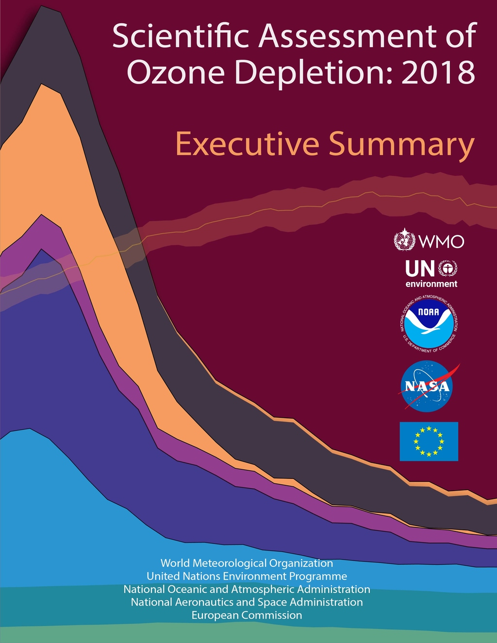Scientific Ozone Assessment: 2018